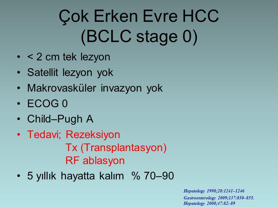 Çok Erken Evre HCC (BCLC stage 0)