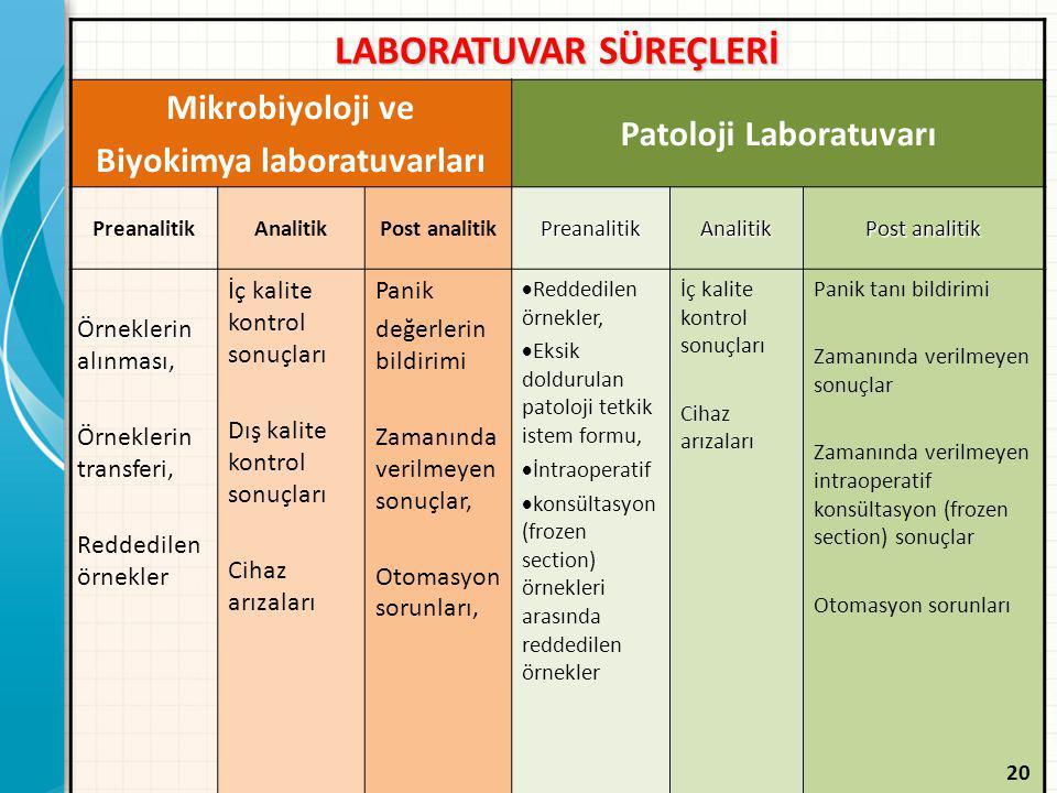 LABORATUVAR SÜREÇLERİ Biyokimya laboratuvarları Patoloji Laboratuvarı