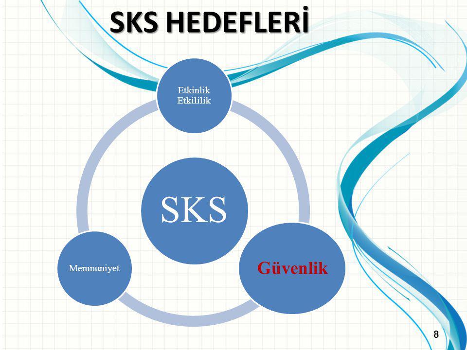 SKS HEDEFLERİ SKS Etkinlik Etkililik Güvenlik Memnuniyet