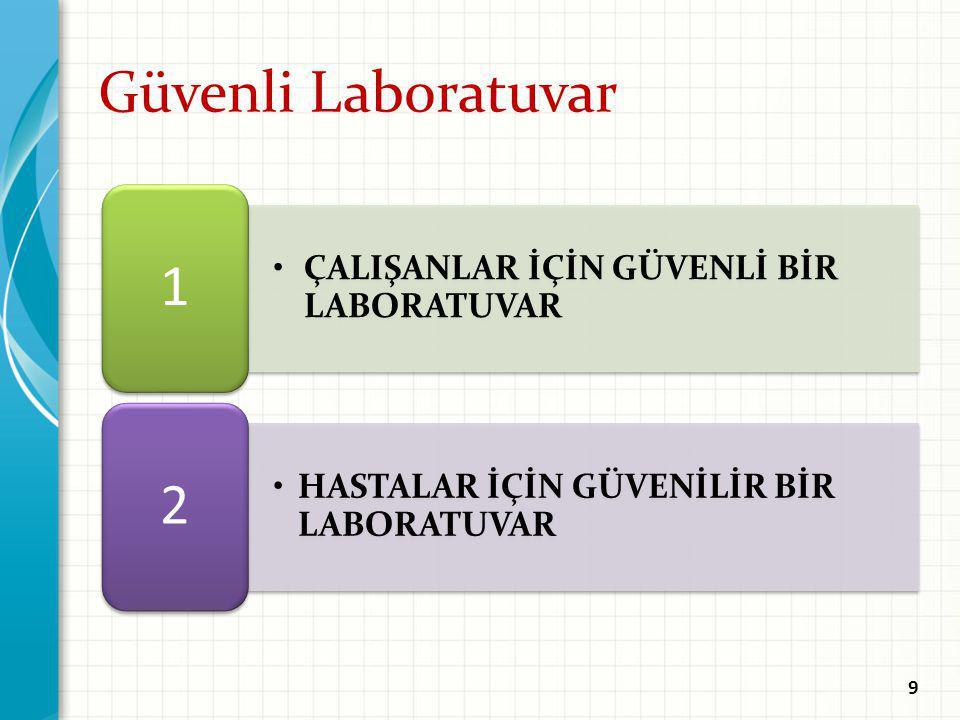 Güvenli Laboratuvar 1 2 ÇALIŞANLAR İÇİN GÜVENLİ BİR LABORATUVAR