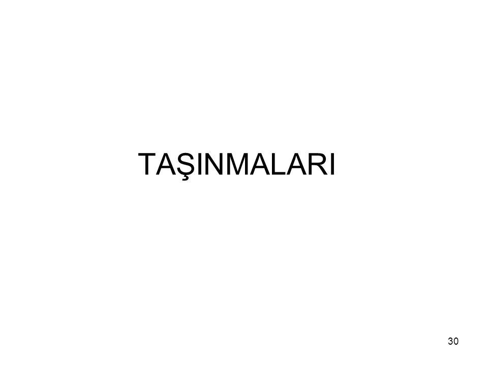 TAŞINMALARI
