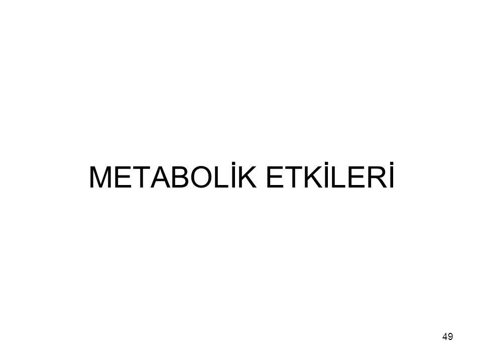 METABOLİK ETKİLERİ