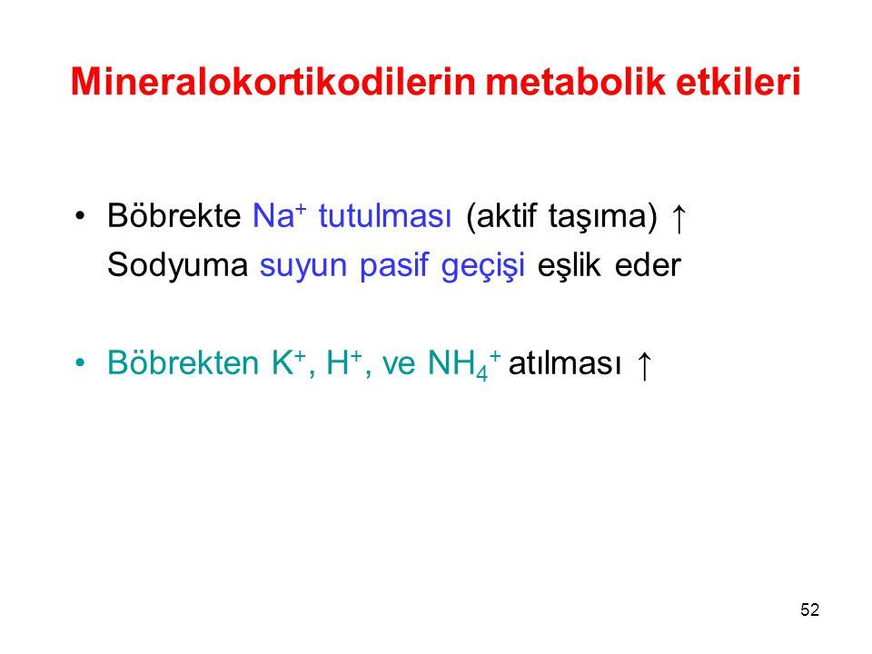 Mineralokortikodilerin metabolik etkileri