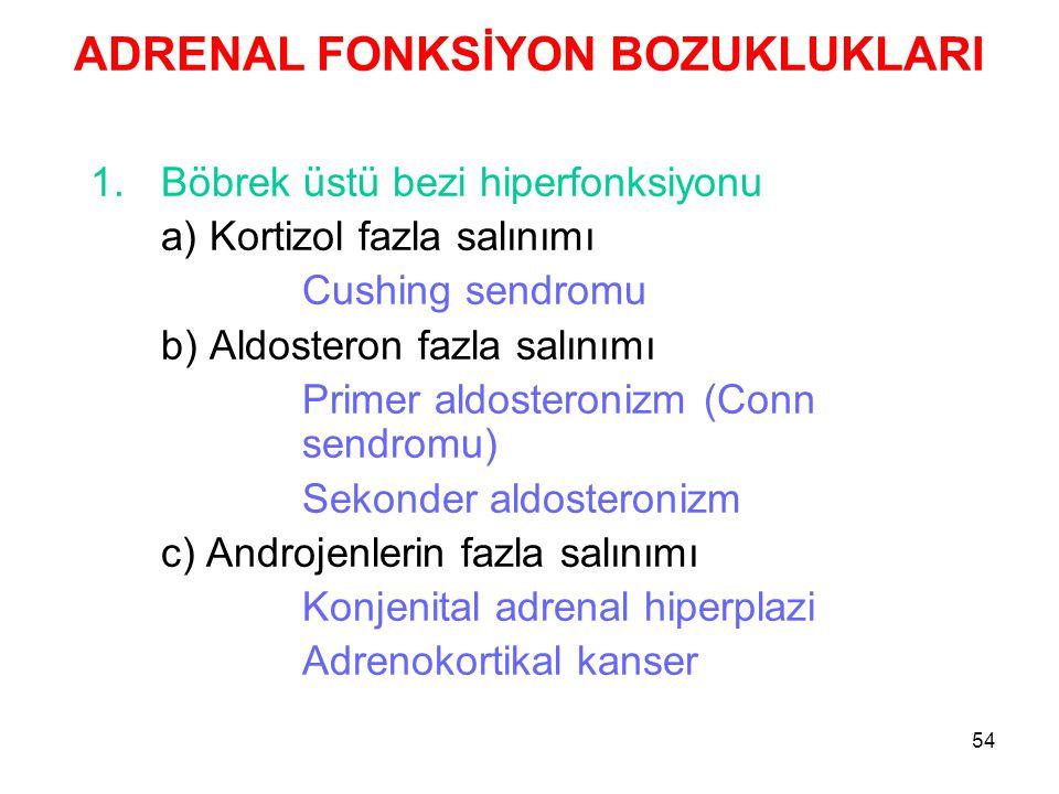 ADRENAL FONKSİYON BOZUKLUKLARI
