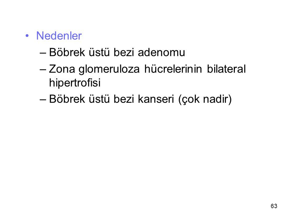 Nedenler Böbrek üstü bezi adenomu. Zona glomeruloza hücrelerinin bilateral hipertrofisi.
