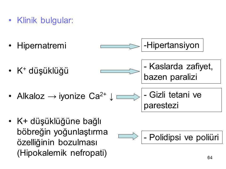 Klinik bulgular: Hipernatremi. K+ düşüklüğü. Alkaloz → iyonize Ca2+ ↓