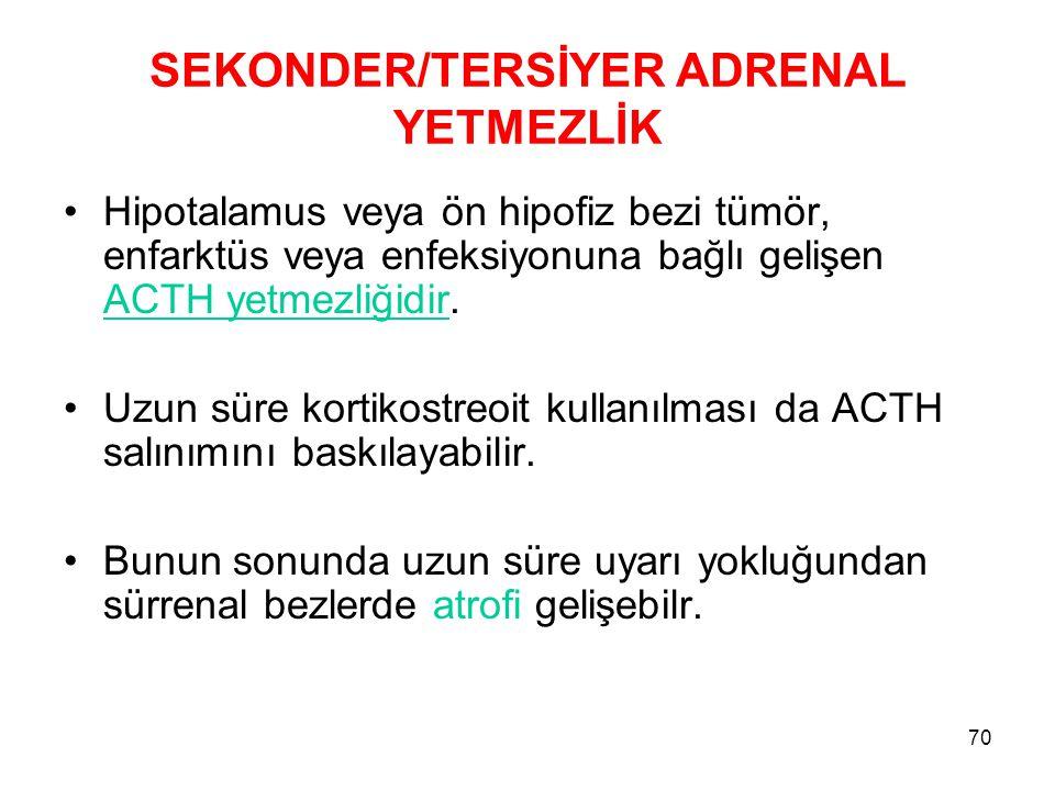 SEKONDER/TERSİYER ADRENAL YETMEZLİK