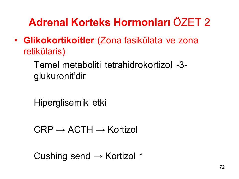 Adrenal Korteks Hormonları ÖZET 2