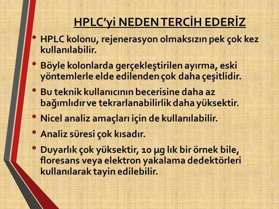 HPLC'yi NEDEN TERCİH EDERİZ
