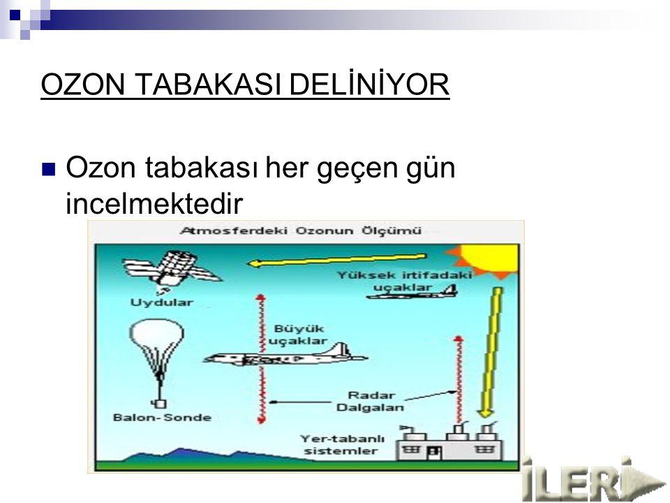 OZON TABAKASI DELİNİYOR