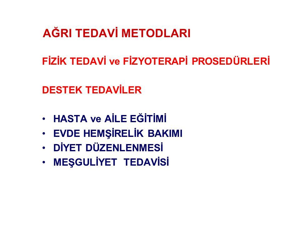 AĞRI TEDAVİ METODLARI FİZİK TEDAVİ ve FİZYOTERAPİ PROSEDÜRLERİ