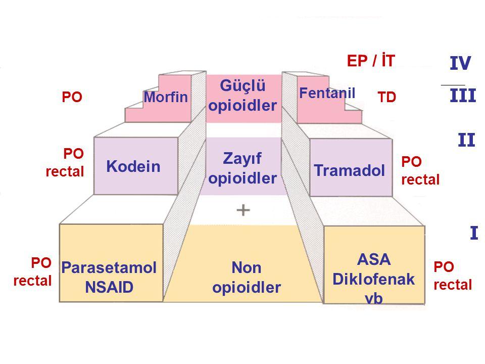 IV IV III III II II I I EP / İT Güçlü opioidler Zayıf opioidler Kodein