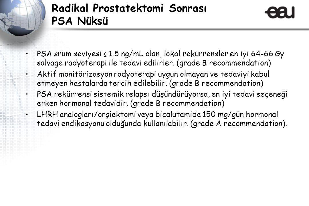 Radikal Prostatektomi Sonrası PSA Nüksü