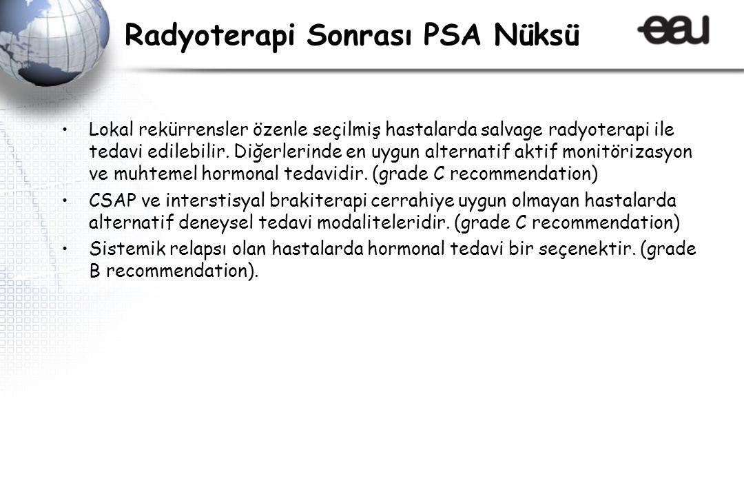 Radyoterapi Sonrası PSA Nüksü