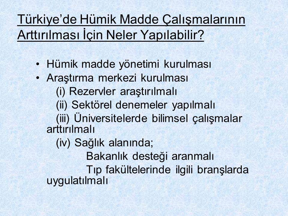 Türkiye'de Hümik Madde Çalışmalarının Arttırılması İçin Neler Yapılabilir