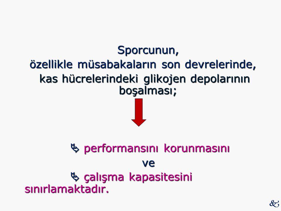 Sporcunun, özellikle müsabakaların son devrelerinde, kas hücrelerindeki glikojen depolarının boşalması;  performansını korunmasını ve  çalışma kapasitesini sınırlamaktadır.