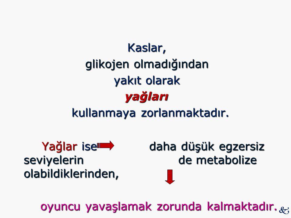 Kaslar, glikojen olmadığından yakıt olarak yağları kullanmaya zorlanmaktadır. Yağlar ise daha düşük egzersiz seviyelerin de metabolize olabildiklerinden, oyuncu yavaşlamak zorunda kalmaktadır.