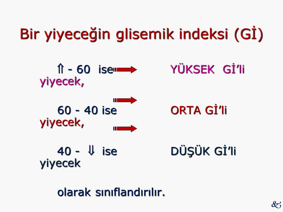 Bir yiyeceğin glisemik indeksi (Gİ)