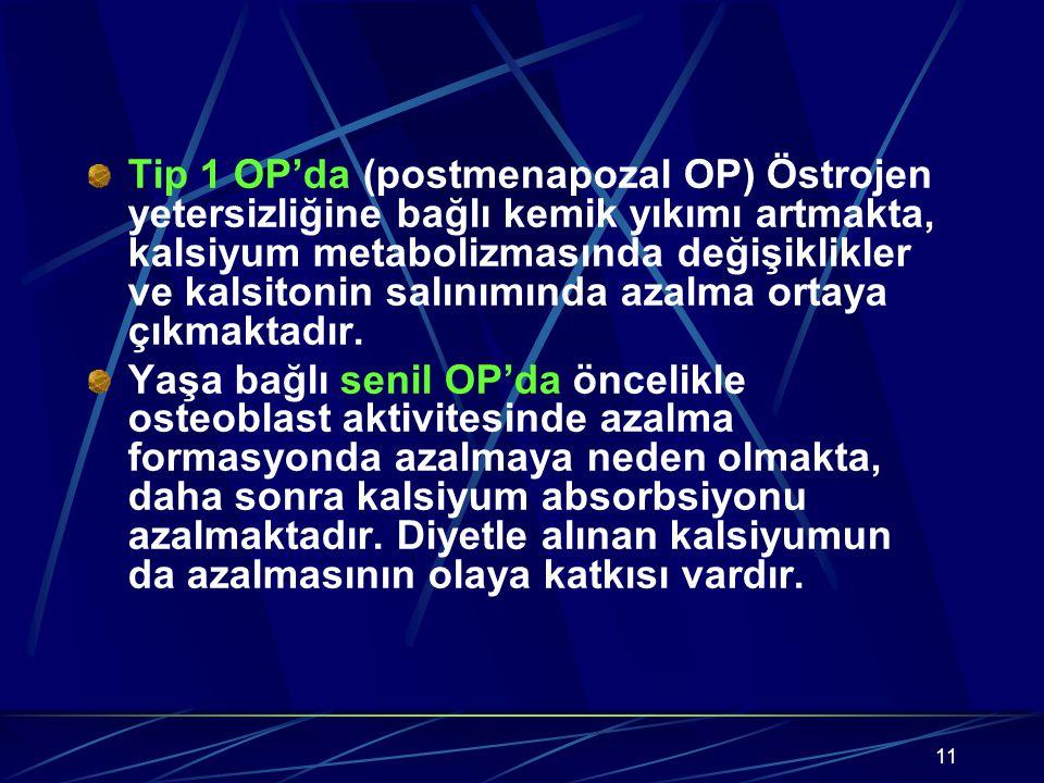 Tip 1 OP'da (postmenapozal OP) Östrojen yetersizliğine bağlı kemik yıkımı artmakta, kalsiyum metabolizmasında değişiklikler ve kalsitonin salınımında azalma ortaya çıkmaktadır.