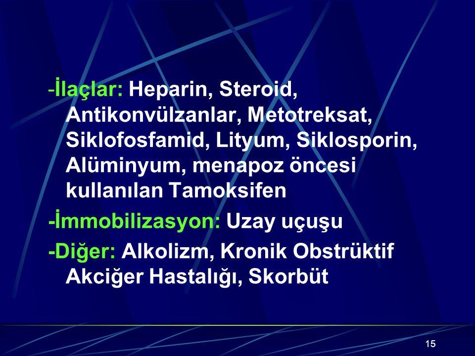 -İlaçlar: Heparin, Steroid, Antikonvülzanlar, Metotreksat, Siklofosfamid, Lityum, Siklosporin, Alüminyum, menapoz öncesi kullanılan Tamoksifen