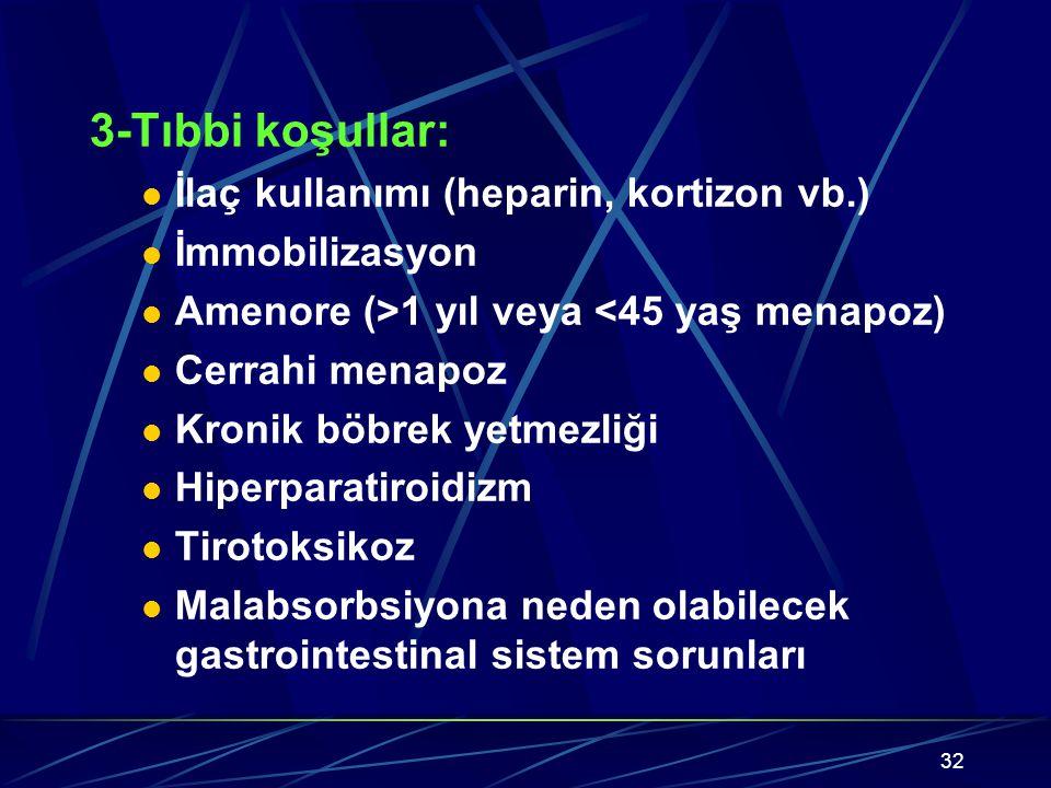 3-Tıbbi koşullar: İlaç kullanımı (heparin, kortizon vb.)