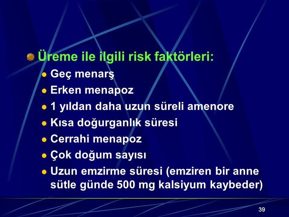Üreme ile ilgili risk faktörleri: