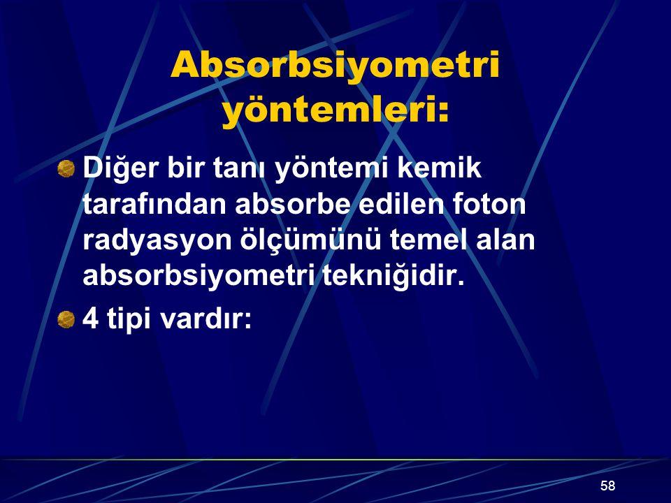 Absorbsiyometri yöntemleri: