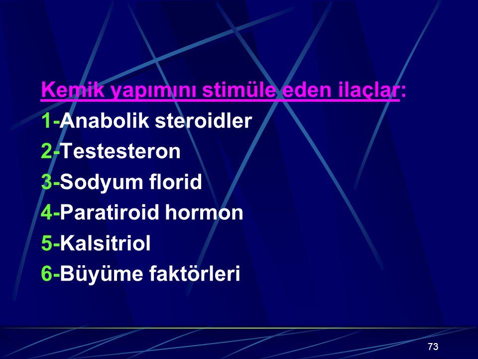 Kemik yapımını stimüle eden ilaçlar: