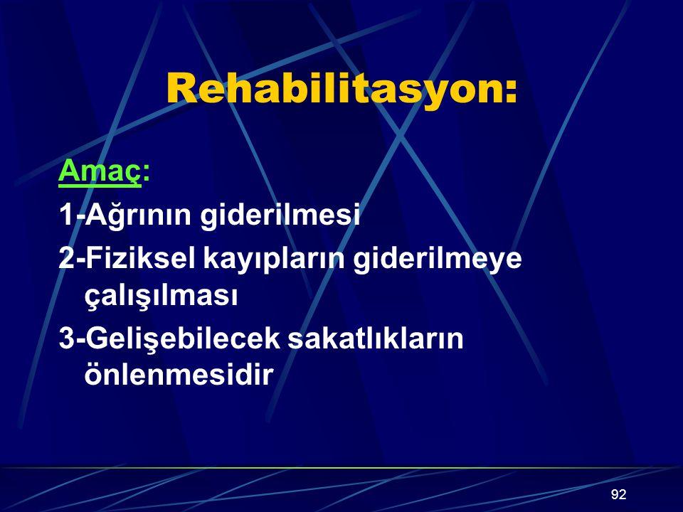 Rehabilitasyon: Amaç: 1-Ağrının giderilmesi