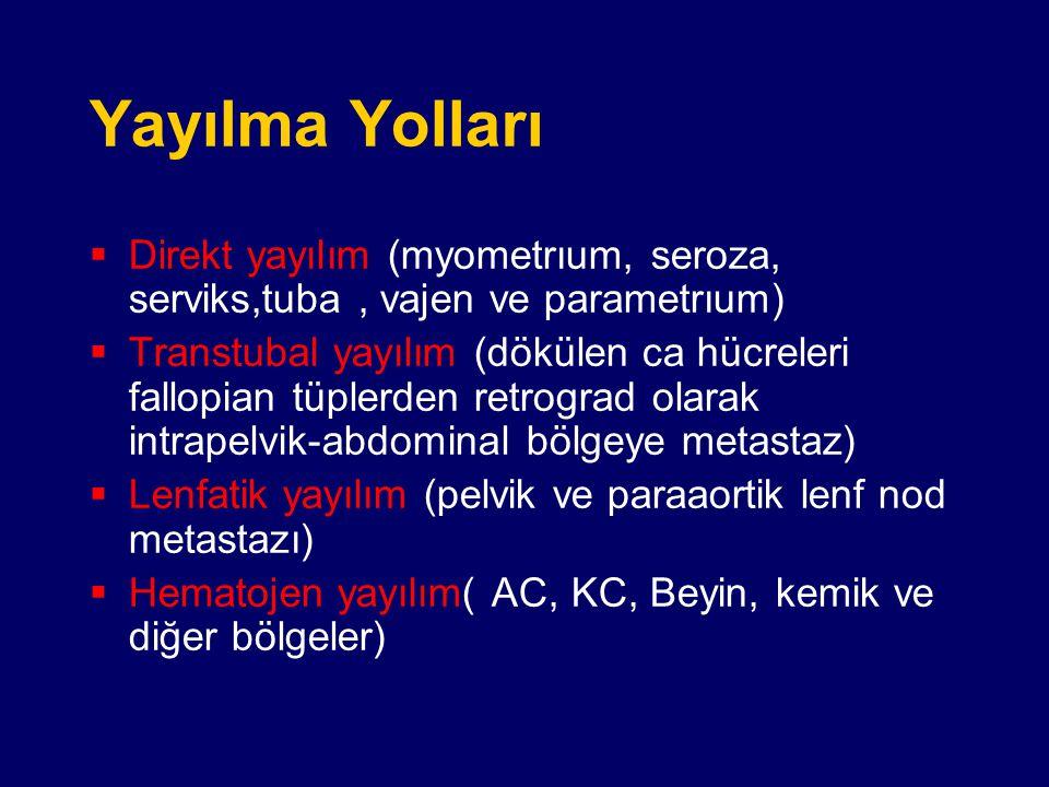 Yayılma Yolları Direkt yayılım (myometrıum, seroza, serviks,tuba , vajen ve parametrıum)