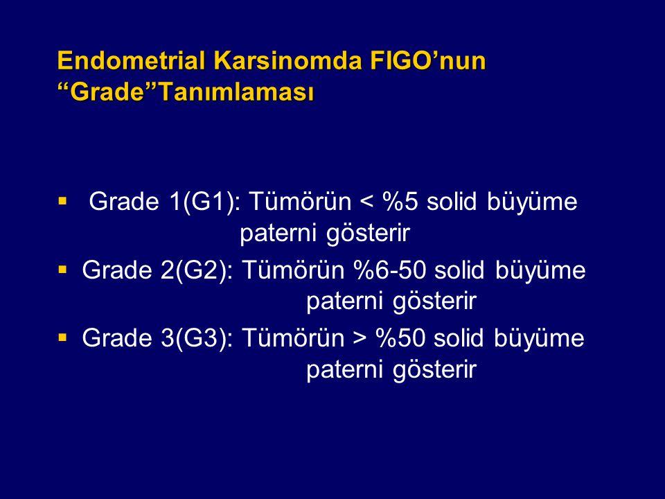 Endometrial Karsinomda FIGO'nun Grade Tanımlaması