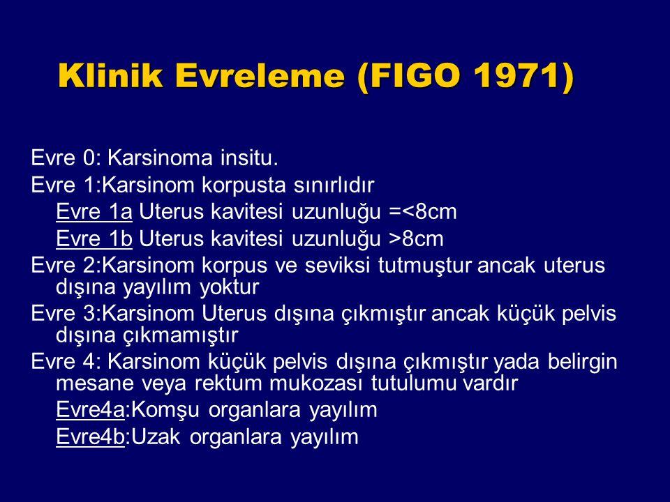 Klinik Evreleme (FIGO 1971)