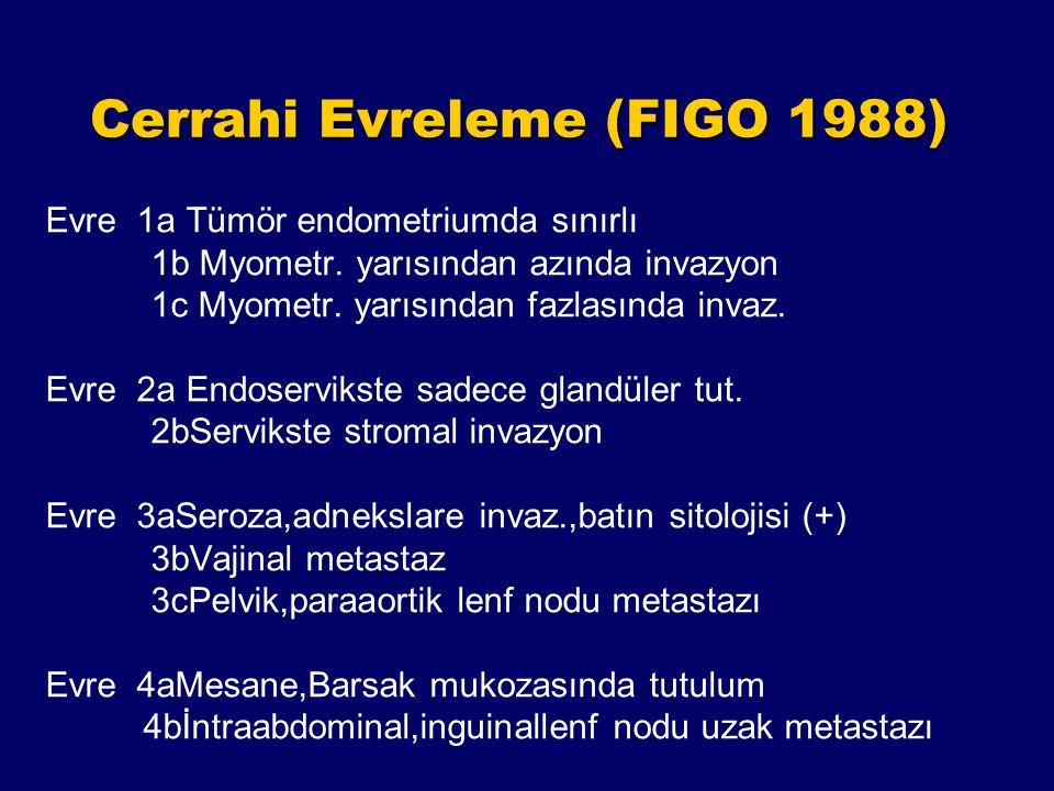 Cerrahi Evreleme (FIGO 1988)