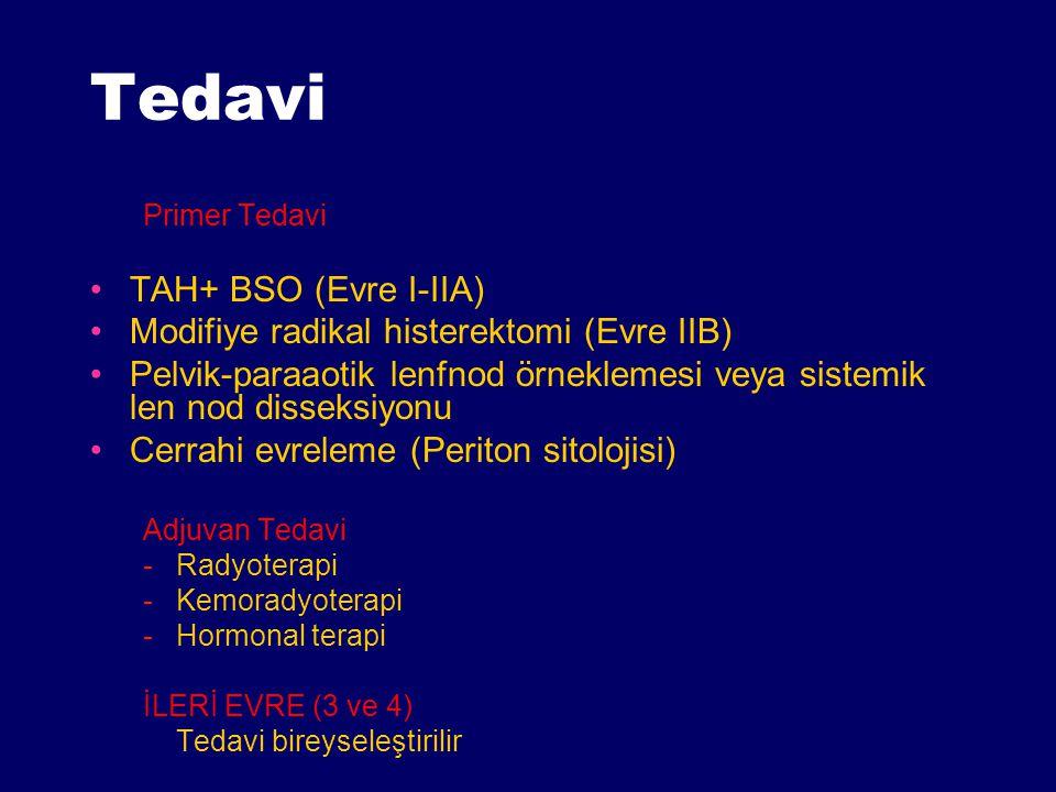 Tedavi TAH+ BSO (Evre I-IIA) Modifiye radikal histerektomi (Evre IIB)