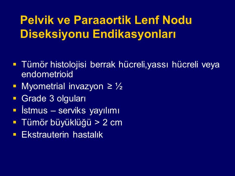 Pelvik ve Paraaortik Lenf Nodu Diseksiyonu Endikasyonları
