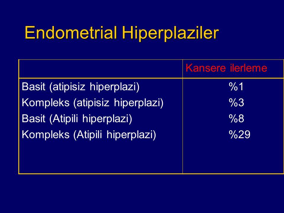 Endometrial Hiperplaziler