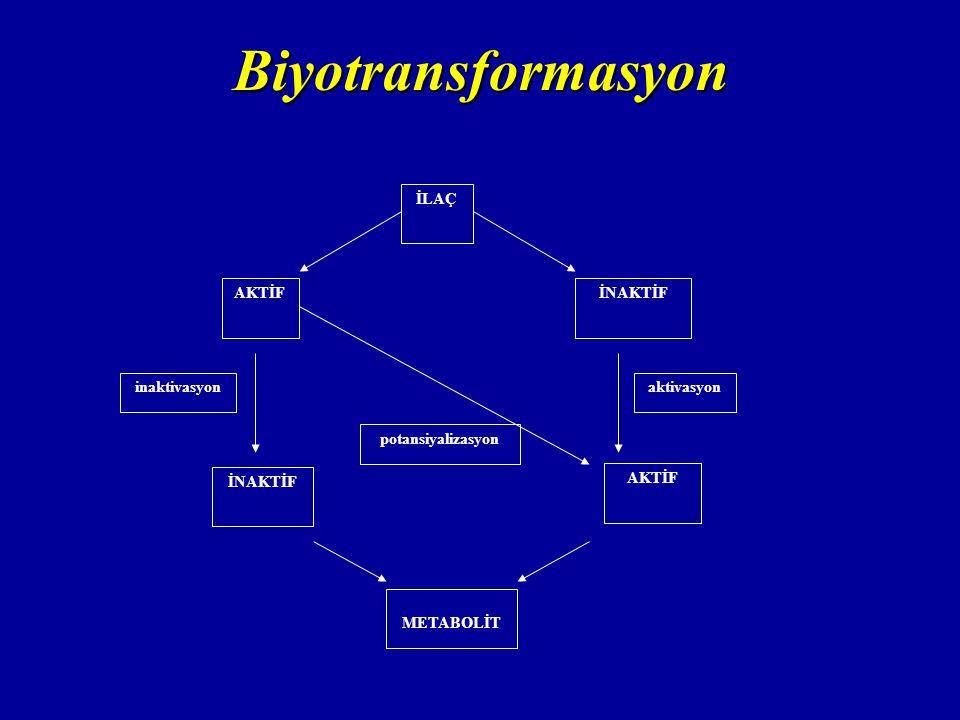 Biyotransformasyon İLAÇ AKTİF İNAKTİF inaktivasyon aktivasyon