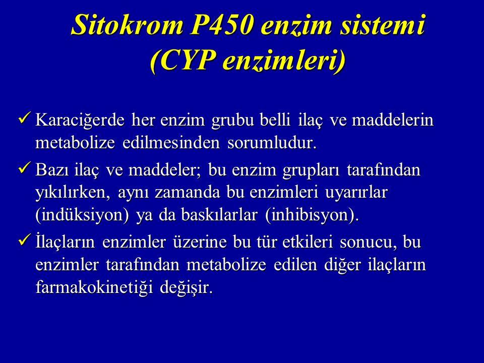 Sitokrom P450 enzim sistemi (CYP enzimleri)