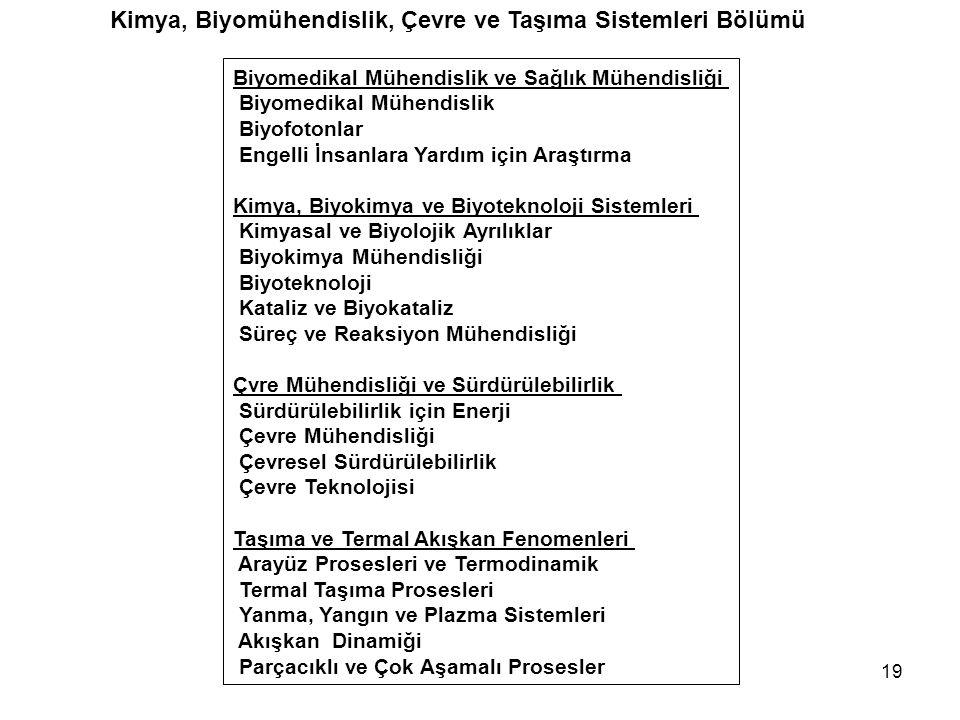 Kimya, Biyomühendislik, Çevre ve Taşıma Sistemleri Bölümü