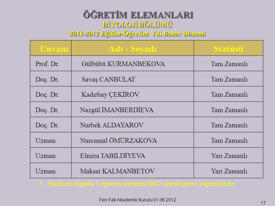 2011-2012 Eğitim-Öğretim Yılı Bahar Dönemi