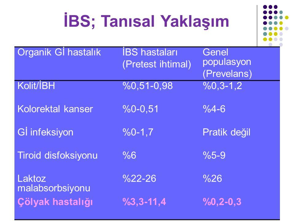 İBS; Tanısal Yaklaşım Organik Gİ hastalık İBS hastaları