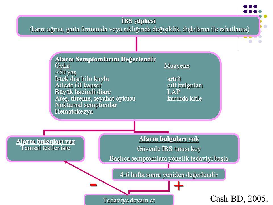 - + Cash BD, 2005.