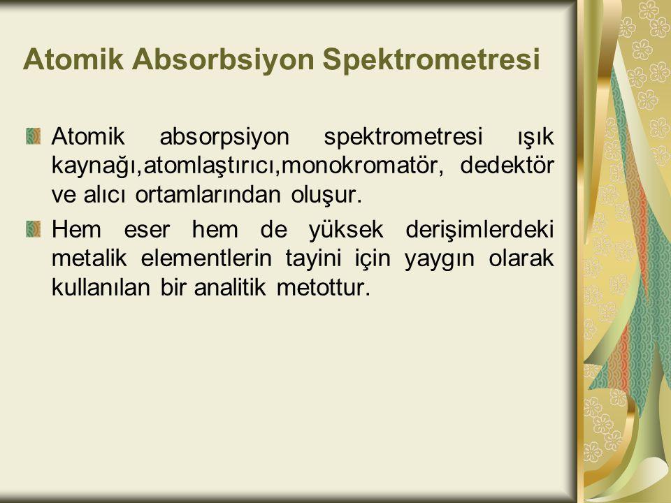 Atomik Absorbsiyon Spektrometresi