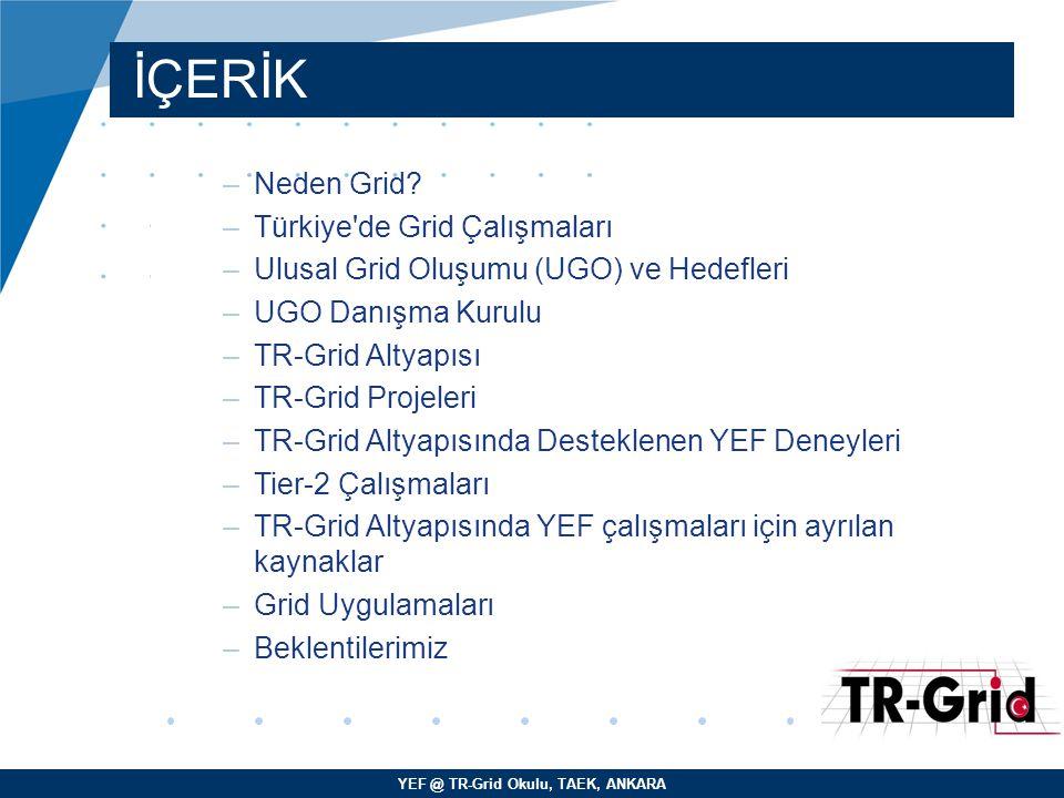 İÇERİK Neden Grid Türkiye de Grid Çalışmaları