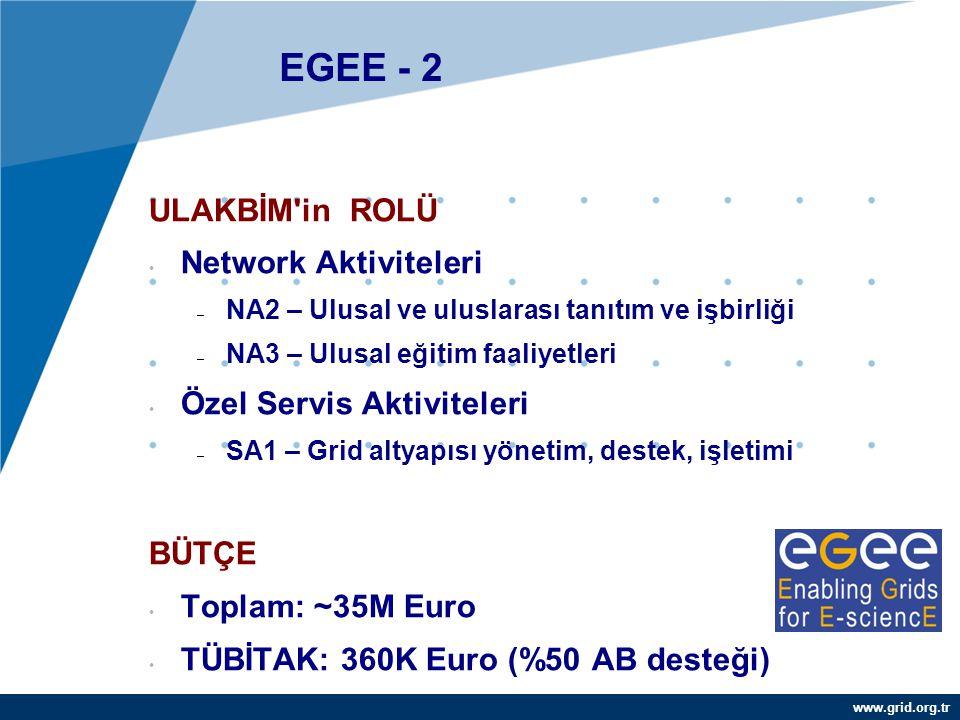 EGEE - 2 ULAKBİM in ROLÜ Network Aktiviteleri Özel Servis Aktiviteleri