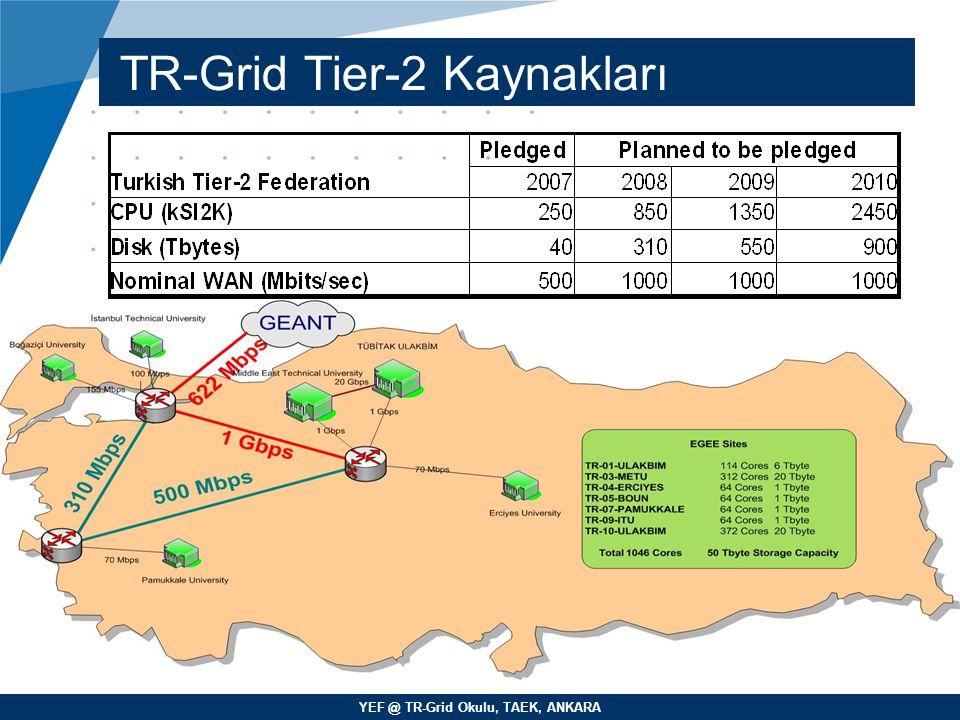 TR-Grid Tier-2 Kaynakları