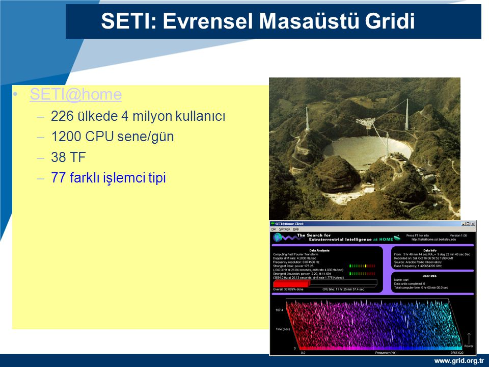 SETI: Evrensel Masaüstü Gridi