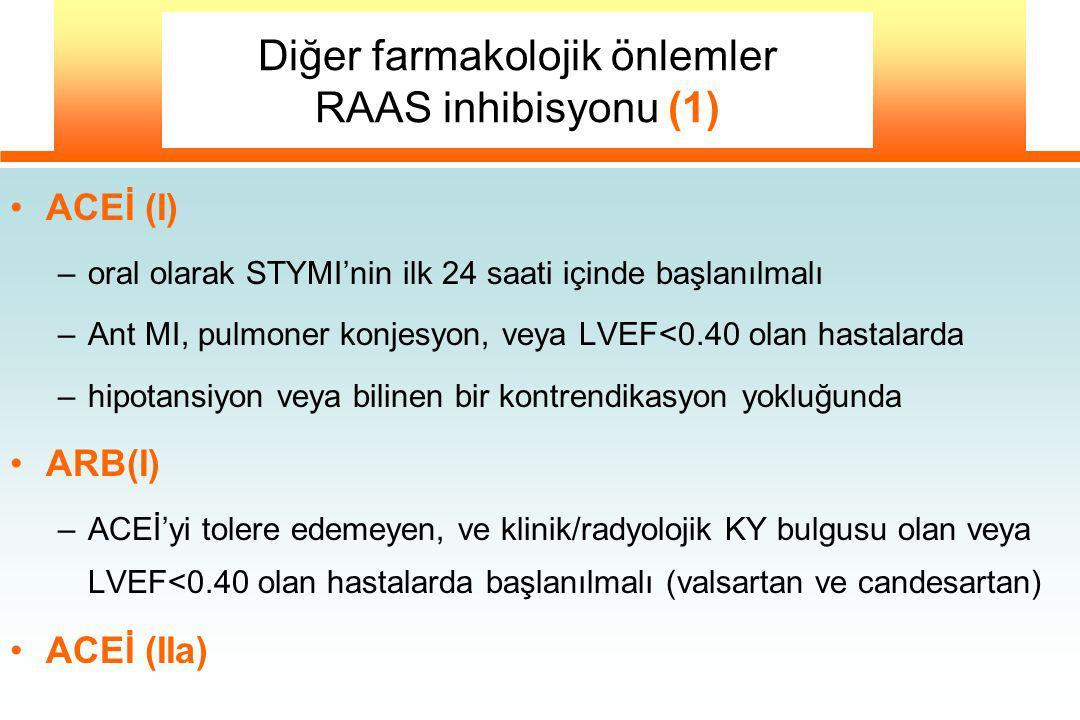 Diğer farmakolojik önlemler RAAS inhibisyonu (1)