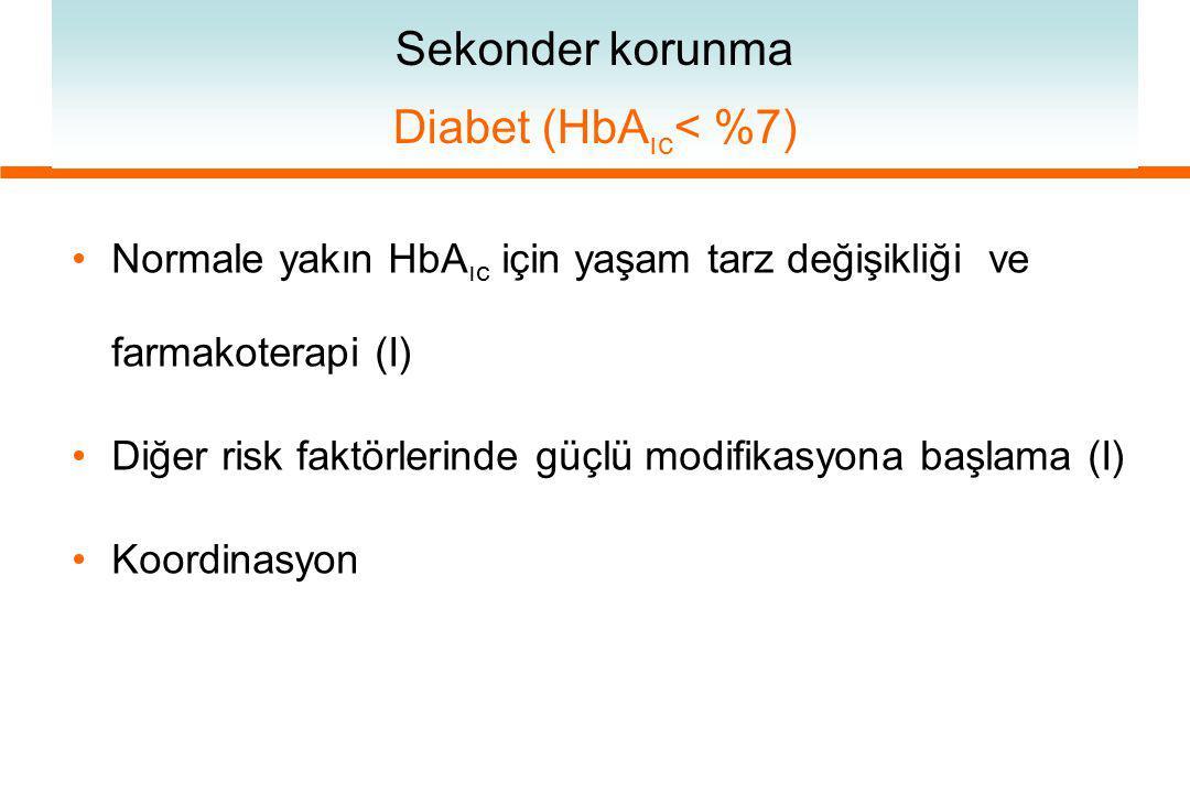 Sekonder korunma Diabet (HbAıc< %7)