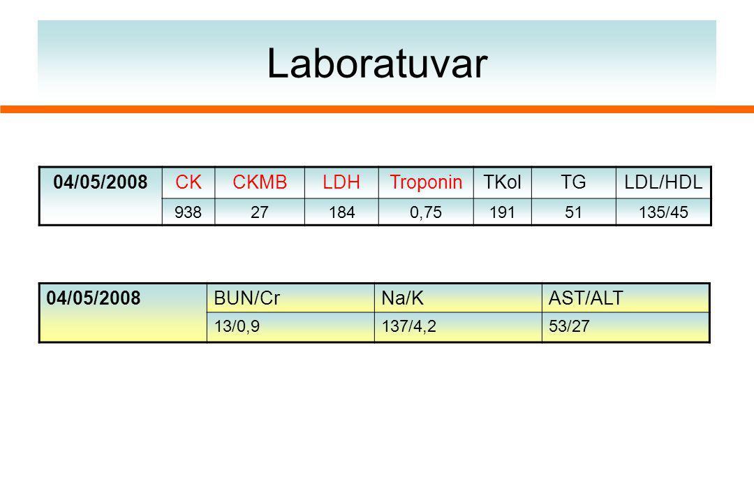 Laboratuvar 04/05/2008 CK CKMB LDH Troponin TKol TG LDL/HDL 04/05/2008